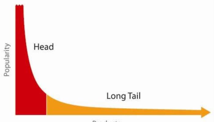 La Long Tail